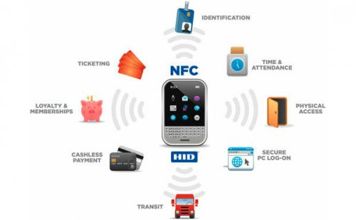 �� ������� ������ 1 ������� Android ��������� � NFC