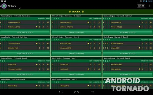 The Championships, Wimbledon для Android