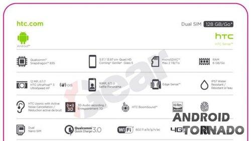 HTC U 11 выйдет с  Snapdragon 835 и камерой 12MP UltraPixel 3