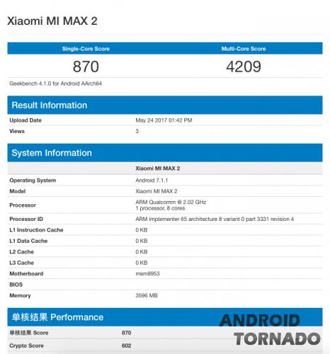 Mi Max 2 выходит уже завтра: цена и характеристики